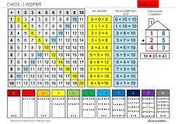 Outils pour les élèves de CP CE1 CE2 ULIS SEGPA : sous-main, aide-mémoire,porte-vues
