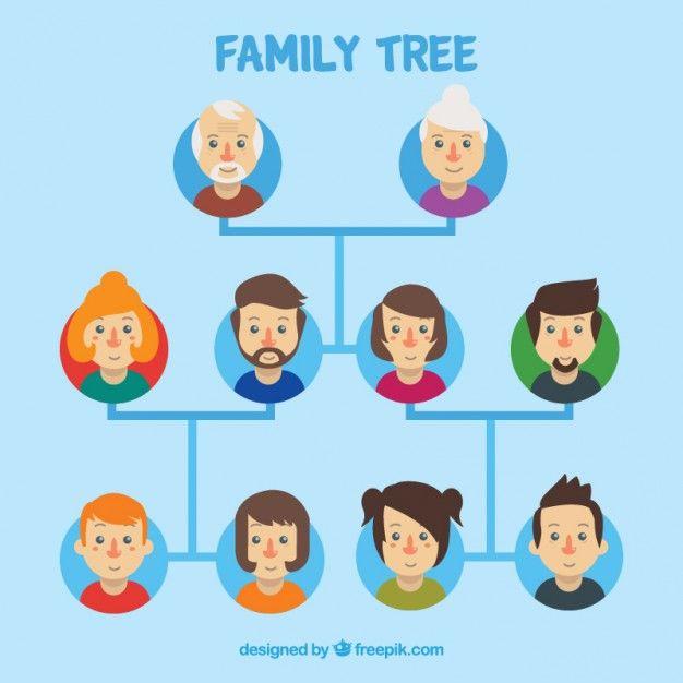 family tree design