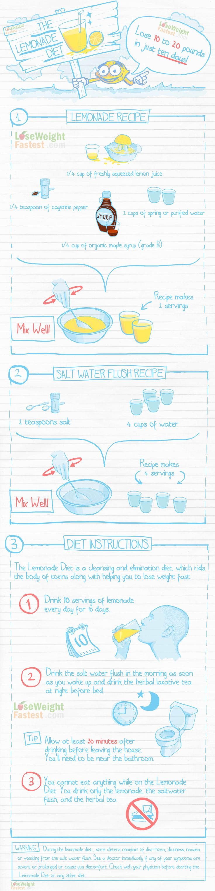 Lemonade Diet... always interested in cleanses and flushes I am just this crazy!!