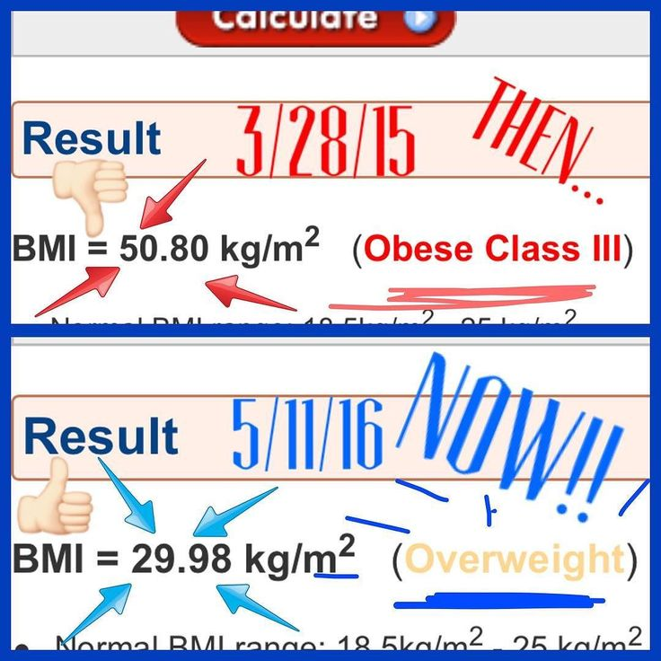 "Big #NSV today but it does involve the numbers on the scale to make it happen.  Today my newest low weight dropped my BMI from ""obese class 1"" to just plain ol' ""overweight."" In 13.5 months I've lowered my BMI from ""Obese Class 3"" by 20.82 points (w/diet & exercise)  While I have 38 lbs to go until I hit my maintenance weight Ive never been so happy to be classified as overweight in my life!!! #141lbslost #141lbsdown #countingmacros #carbintolerance #diet #exercise.. (lose weight diet plan)"