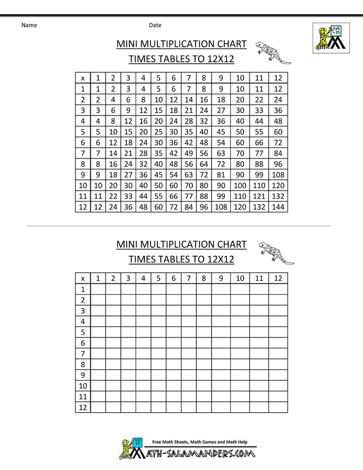 Best 25+ Times table grid ideas on Pinterest Multiplication - blank grid chart