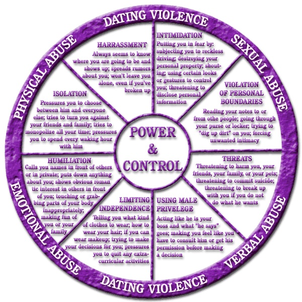 Dating Abuse Resources for Teens