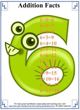Addition Facts - 6