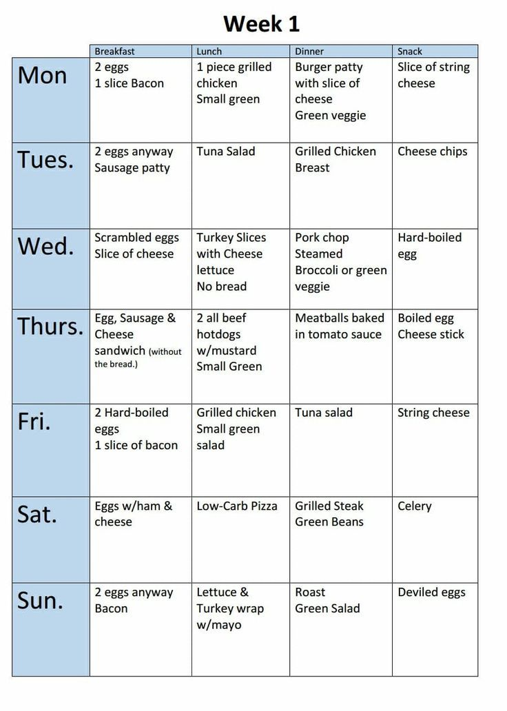 Diet Plans For The Month