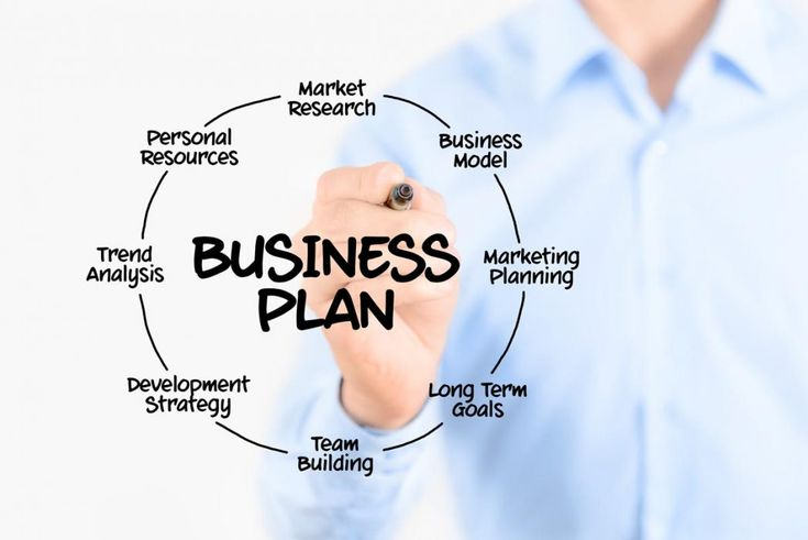 Best 25+ Startup business plan sample ideas on Pinterest - what does sop stand for in business