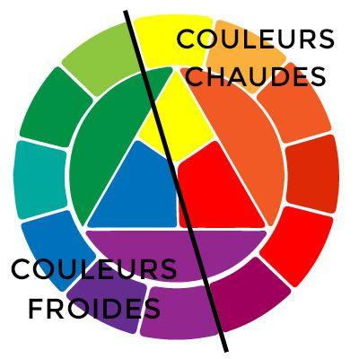 couleurs chaudes et couleurs froides