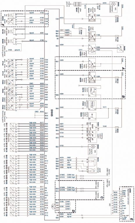 5a Engine Wiring Diagram And Daf Xf  U0026 Xf Trucks Wiring