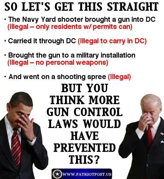 a look at the gun control laws of america Gun politics is an area of american politics defined by two opposing groups  advocating for  gun legislation, or non-legislation, in the united states is  augmented by  some of the first gun control laws, beginning with kentucky's  law to curb the  and you know, if you look at the number of americans killed  since 9/11 by.