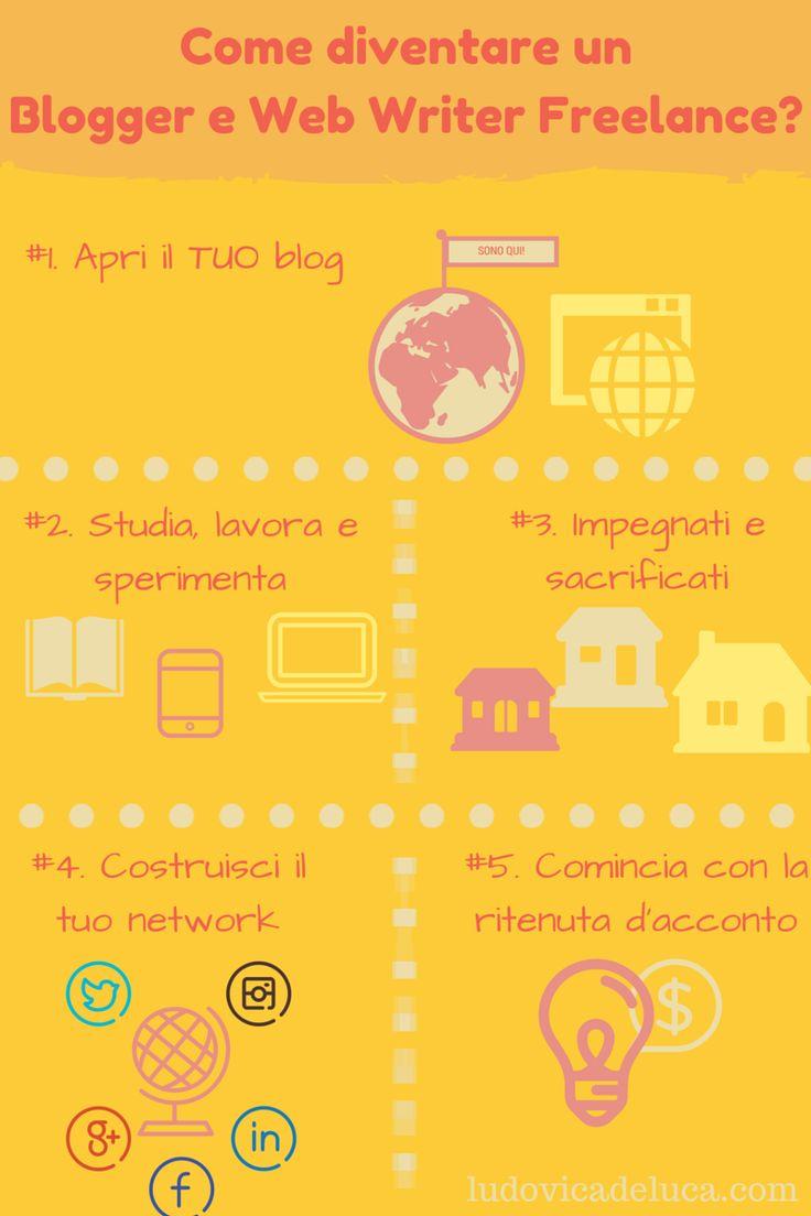 Come diventare un Blogger e Web Writer #Freelance Approfondisci su --> http://ludovicadeluca.com/1579/blogger-webwriter-copywriter-freelance/ #blogging #webwriting #infografica