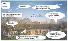 La maison autonome, ou comment vivre d'énergies renouvelables, d'amour et d'eau fraîche - Basta !