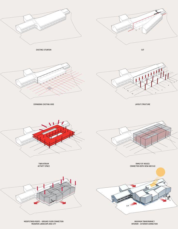 OYO - Open Y Office - Gent - Architecten                                                                                                                                                                                 More