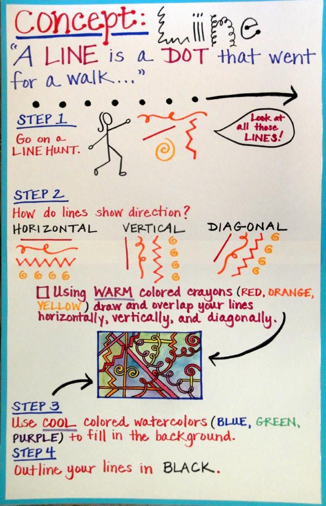 This week students will begin new projects to learn about the art element LINE. Here is a glimpse of each grade level's assignment:   KINDER...
