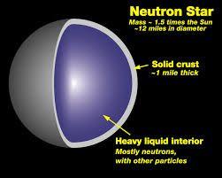 Image result for neutron stars