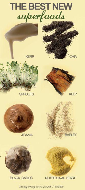 Best new superfoods. Kefir, chia, sprouts, kelp, jicama, barley, black garlic and nutritional yeast.