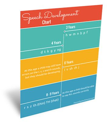 Speech development in children is complex in the first 3-8 years of a child's life. Find everything you need to know with this easy to understand information.