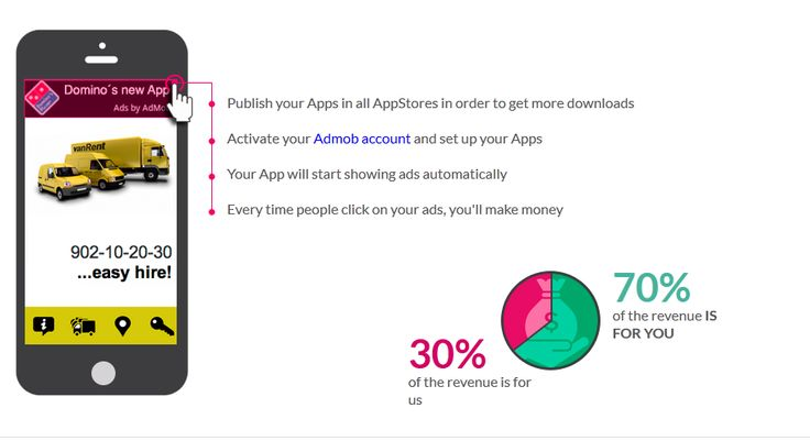 Mobincube Menciptakan Apps Online | Artikel Seputar Bisnis Online
