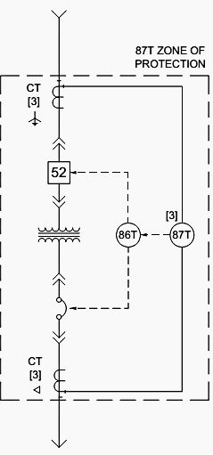transformer differential relay application from figure 1. Black Bedroom Furniture Sets. Home Design Ideas
