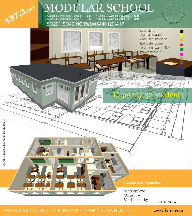 MS440130-A1-F 137,3 sqm  Modular School with capacity for 32 students...