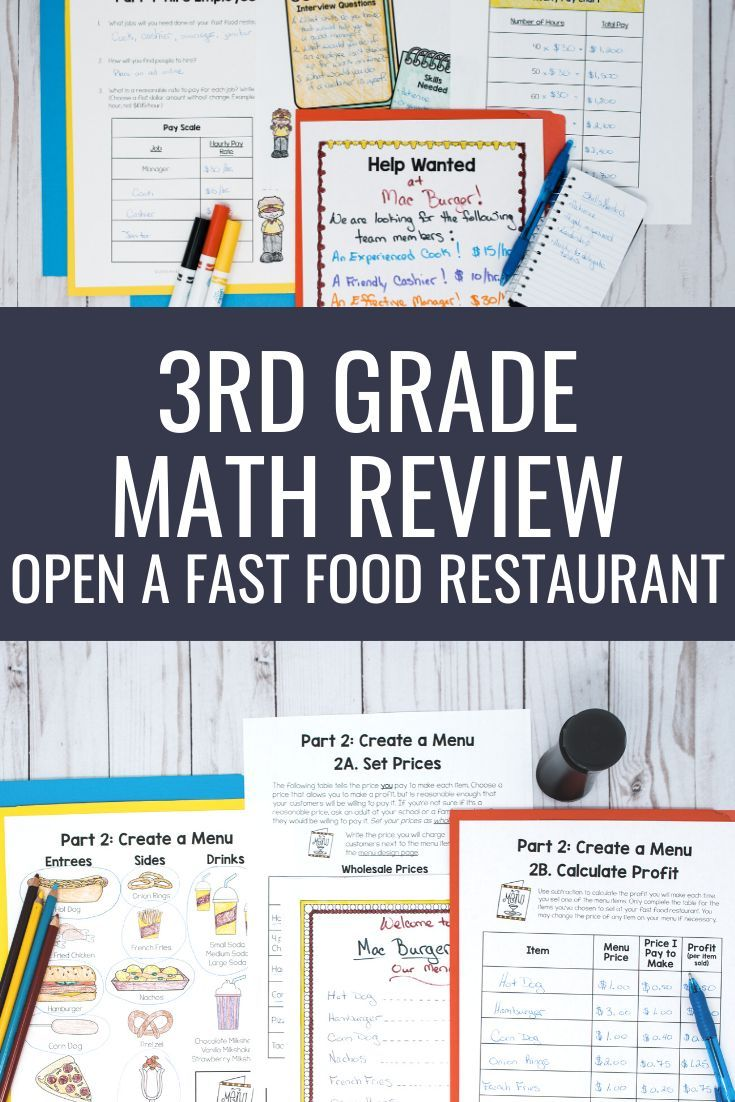 Math Project Based Learning For 3rd Open A Fast Food Restaurant Project Based Learning Math 3rd Grade Math Project Based Learning [ 1102 x 735 Pixel ]