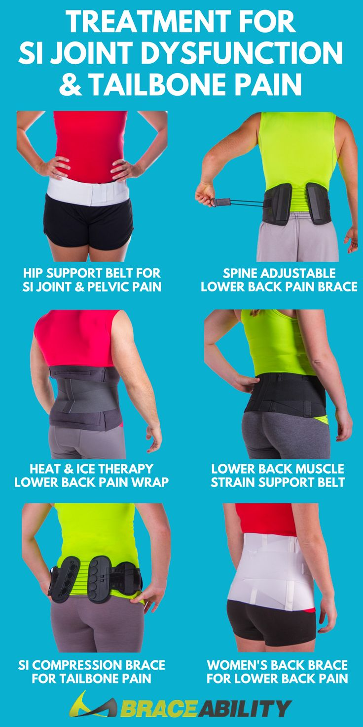 The 25 Best Si Joint Pain Ideas On Pinterest Si Joint