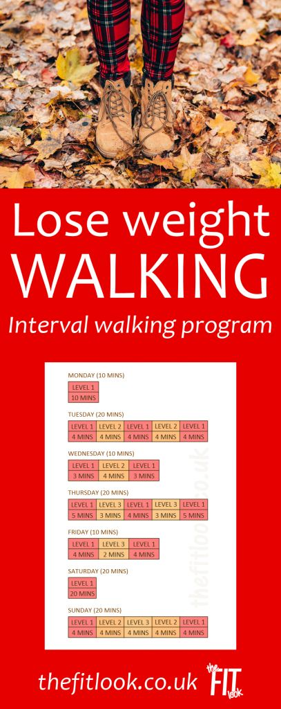Brisk walking is an excellent way to get fitter and lose weight. This program uses intervals of 3 different walking speeds for maximum weight loss and fitness benefits.