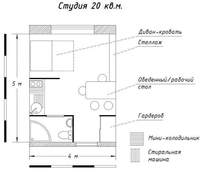 Оптимальная планировка в квартире 20 кв. м