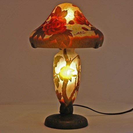 25 besten Art Nouveau Verlichting - Art Nouveau Lighting Bilder auf ...
