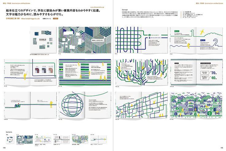 構成・レイアウトで魅せる企業案内グラフィックス