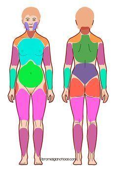 Nuevos criterios para el diagnóstico de la fibromialgia