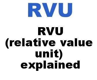 RVU (Relative Value Unit) Explained Using CPT® Code 99223.
