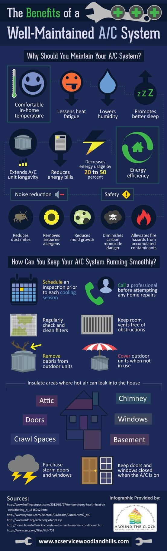 Did you know that you can reduce your home energy usage by up to 50 percent just by getting your air conditioner checked regularly? This infographic from an air conditioning repair company in Woodland Hills shows you how.