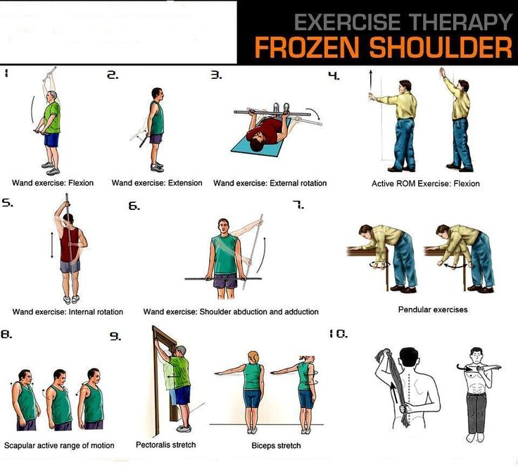 Physiotherapist advice on various diseases: FROZEN ...