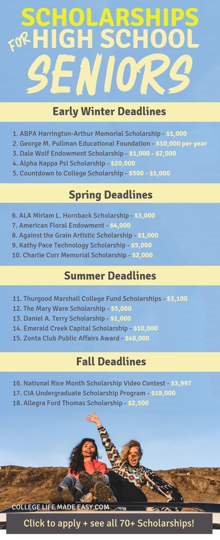 70+ Scholarships for High School Seniors: The Go-To List for 2019