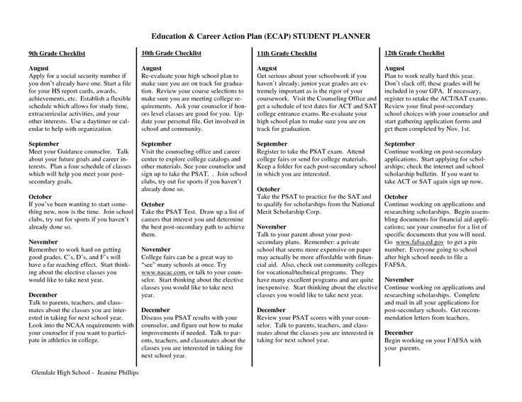 Image Gallery Of Action Plan Template For Students