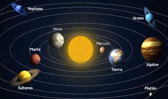Planetas Del Sistema Solar En Espa U00f1ol