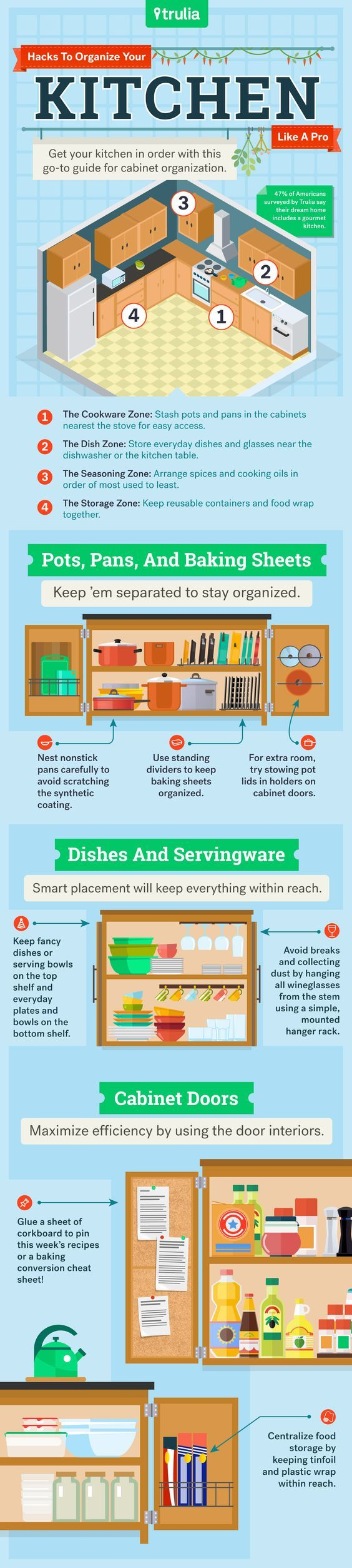 12 Clever & Unique Ways To Organise Your Kitchen. Hacks To Organize Your Kitchen.