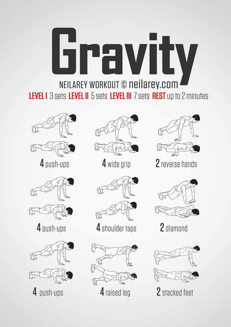 No-equipment gravity (push-up) bodyweight workout for all fitness levels. Visual guide: print use.