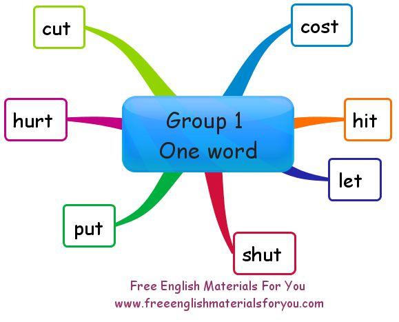 Irregular verbs in English - group 1 - one word