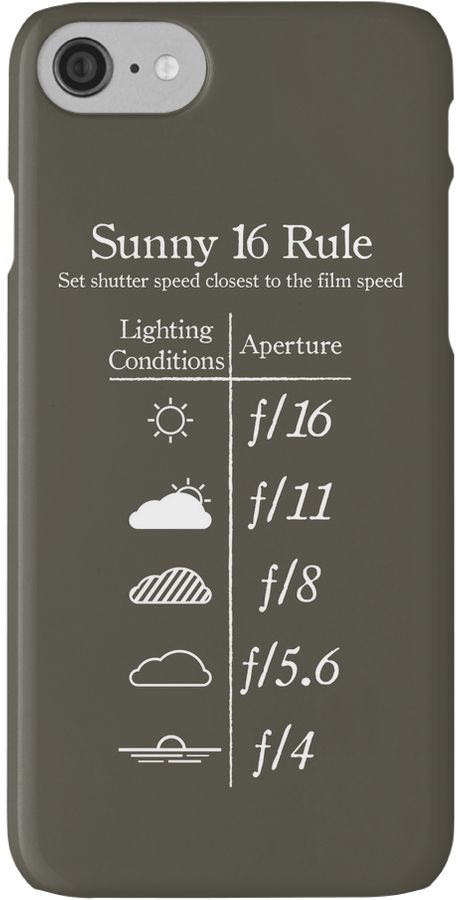 The useful Sunny 16 rule always with you! / Special Edition available • Also buy this artwork on phone cases, apparel, kids clothes, and more.