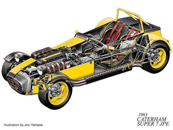 caterham super 7 jpe 1993 cutaway stock cars pinterest. Black Bedroom Furniture Sets. Home Design Ideas