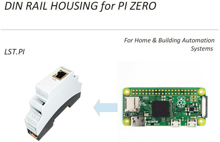 DIN rail PI ZERO housing for home&building automation systems at biuro@ihms.pl