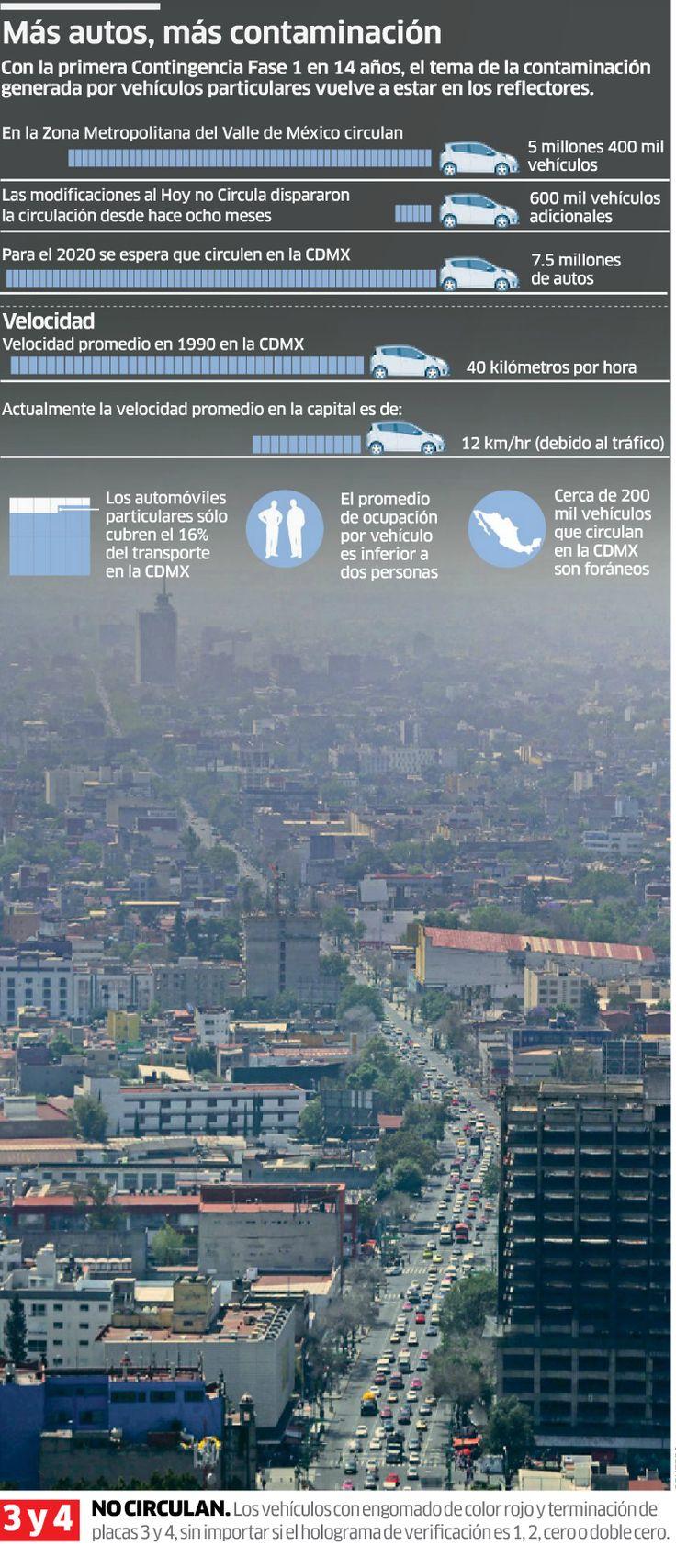 El Hoy no Circula se implementó en la Ciudad de México para diminuir los contaminantes, checa los datos.