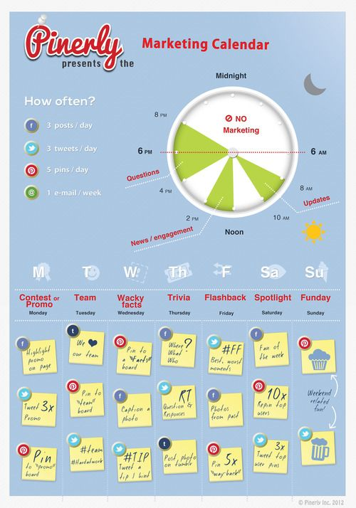 17 Best images about Infographics on Pinterest Mobiles, Digital - visitor sign in sheet template