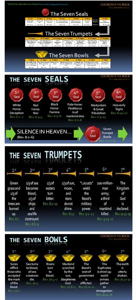 7 Seals, 7 Trumpets and 7 Bowls (7 Vials) of Revelations End Time Events.