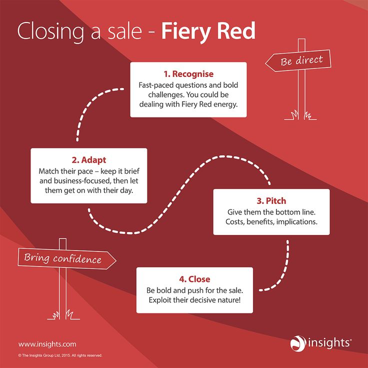 If someone has a strong preference for Fiery Red colour energy, use this to help close the sale.