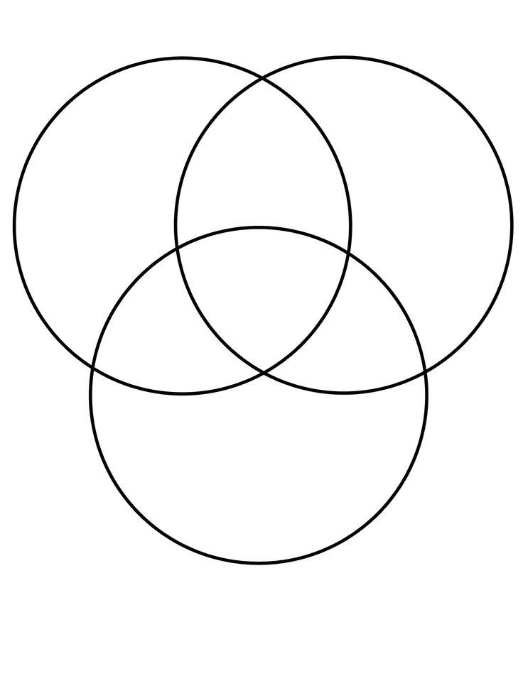 venn diagrams  templates and words on pinterest