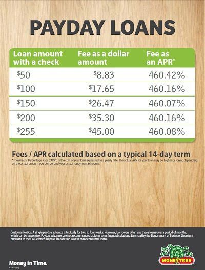 Payday Loan Ca