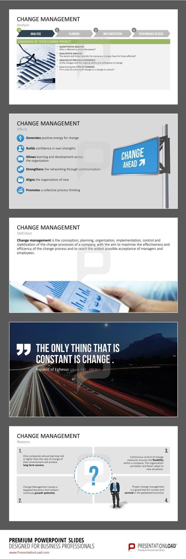 changes affecting managers