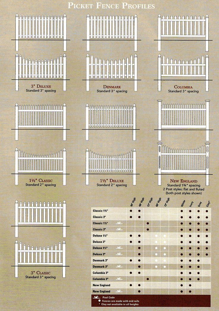- VinylFence.org | Home of the Vinyl Fence