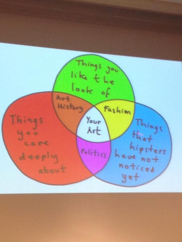 Grayson Perry's Venn Diagram for the aspiring artist. How do we make choices?